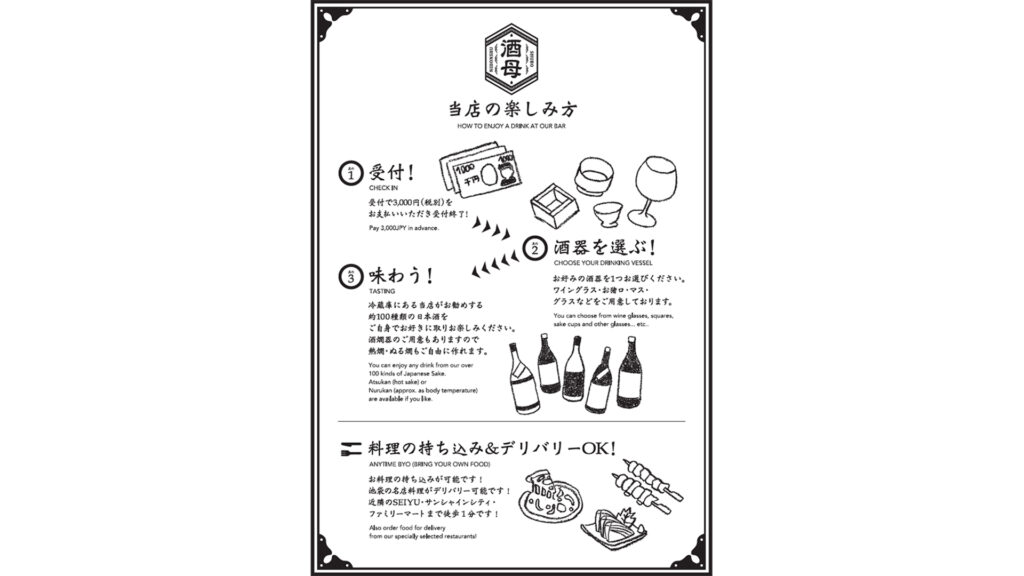 Nomihoudai, All-you-can-drink in Japan, All you need to know and the best places nihonshu